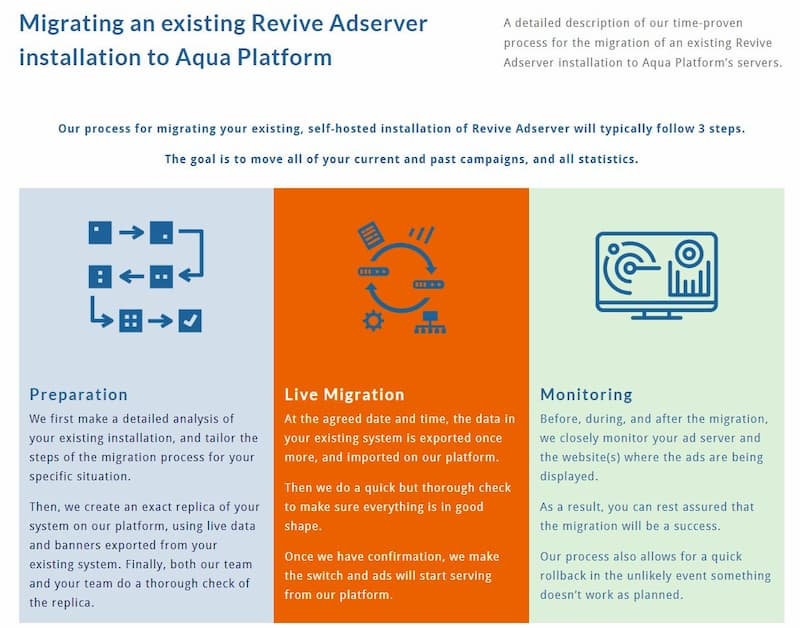 Migrating your self-hosted Revive Adserver installation to